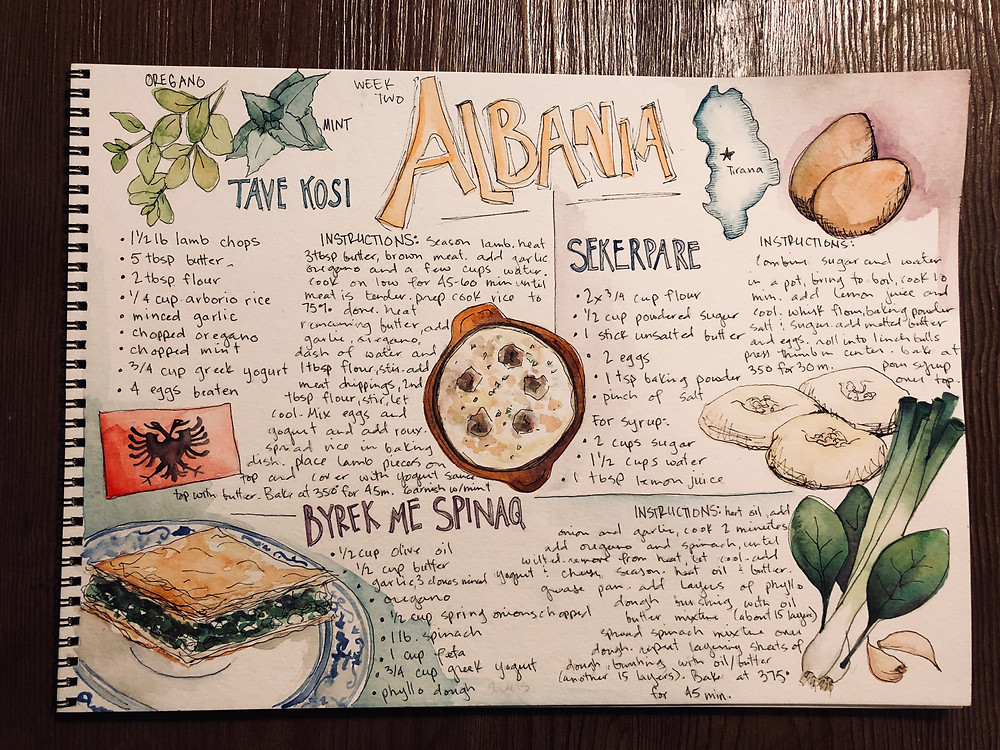 Albania, spinach pie, byrek me spinaq, tave kosi, albanian food, watercolor, recipe sketchbook