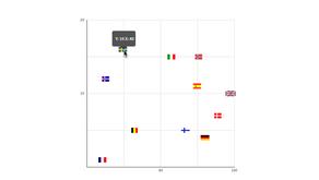 Kartobjekt för scatter plot med bilder i Qlik Sense