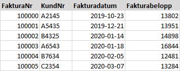 Metoder för kalender-skript