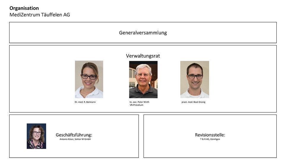 Organigramm_Medizentrum_Täuffelen_AG.jpg