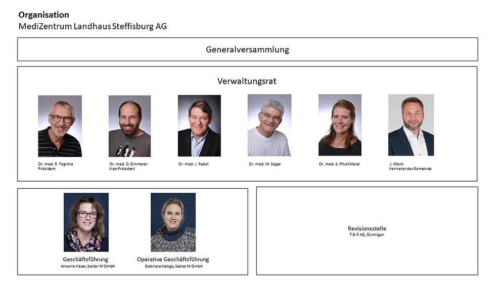 Organisation MZLandhaus.jpg