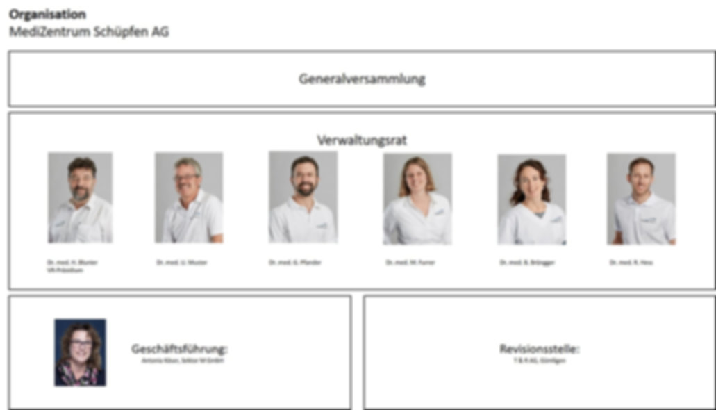 Organnisation_MZSchüpfen.jpg