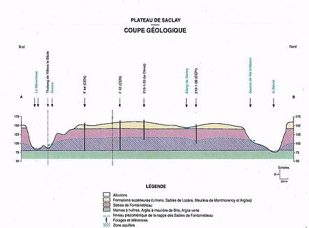 Coupe geol_2.png