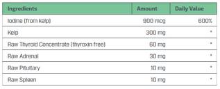 thyro complex.png