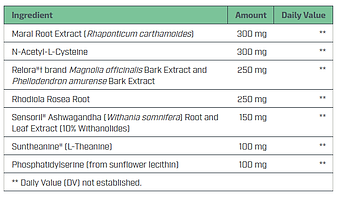 cortisol pro ingredients.png