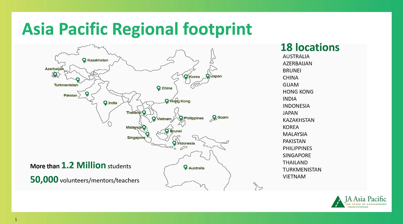 JA AP Footprint image.png