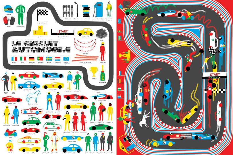 le circuit automobile