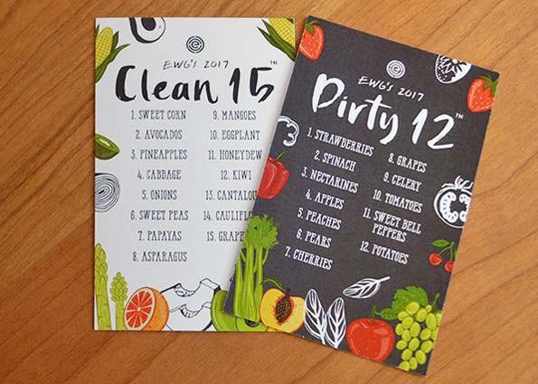 Clean 15, Dirty 12
