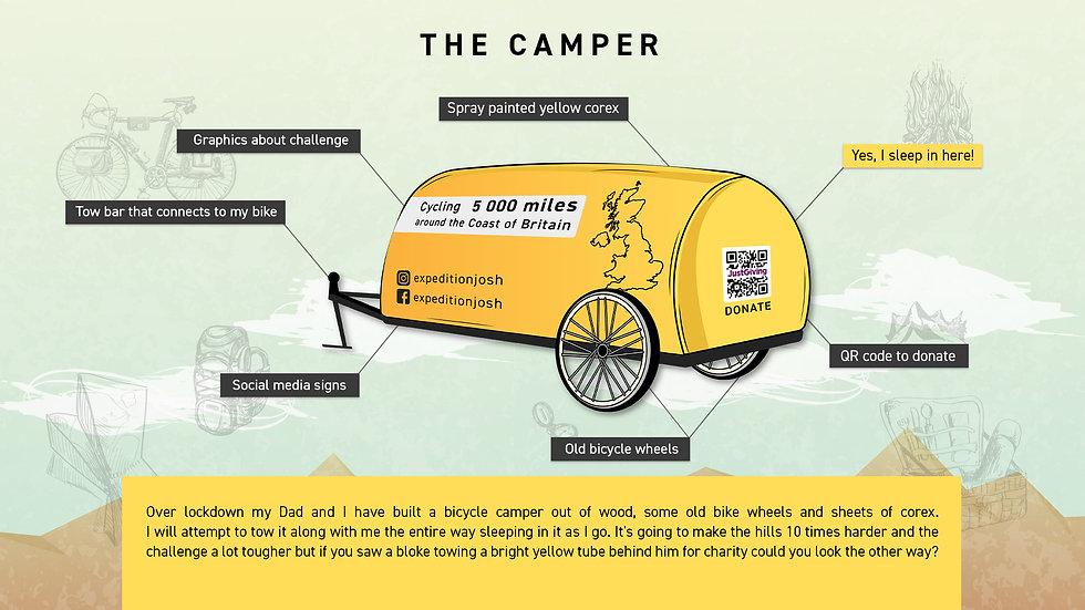 Camper 1920.jpg