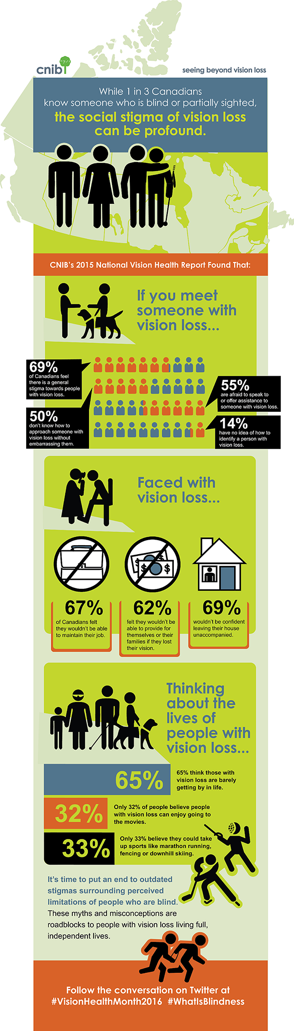 Vision Health Month Infographic copy
