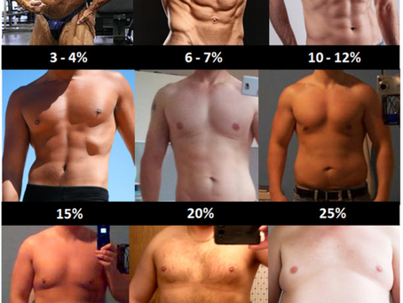 Male Body fat% Where do you want to be.
