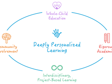 AltSchool leads the way with deeply personalised and happiness driven learning