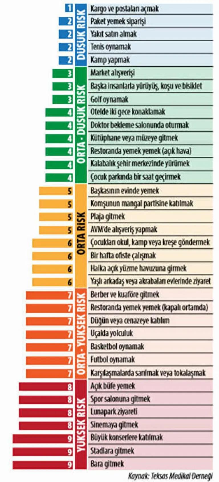 korona-virus-riskmetre