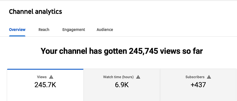 Channel Views.png