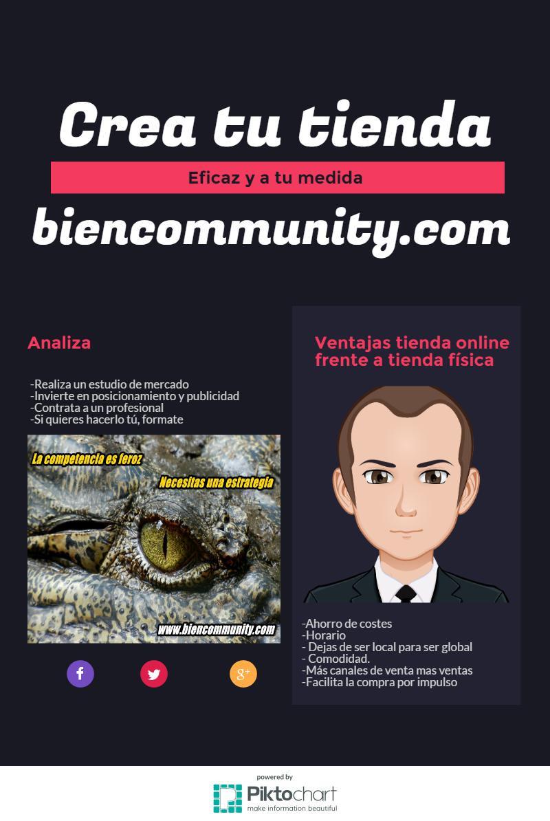 infografía crear una tienda online a tu medida