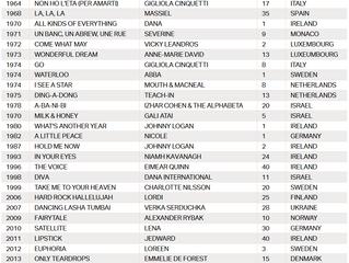Iceland | Daði Freyr lands #34 in UK Charts