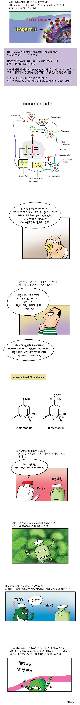 만화 항생제 항바이러스제 09-2 copy.jpg