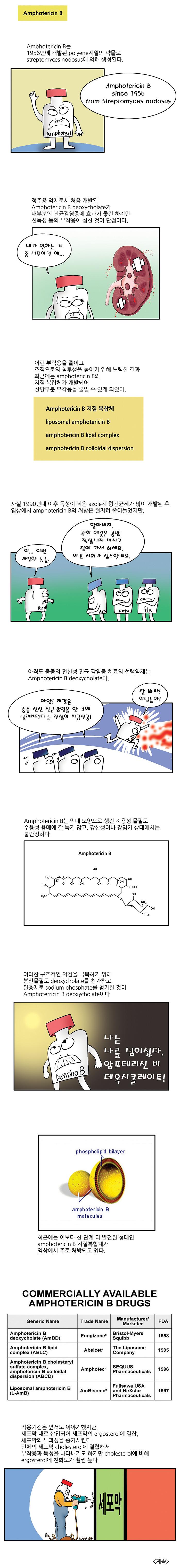만화 항생제 항진균제 03-2 copy.jpg