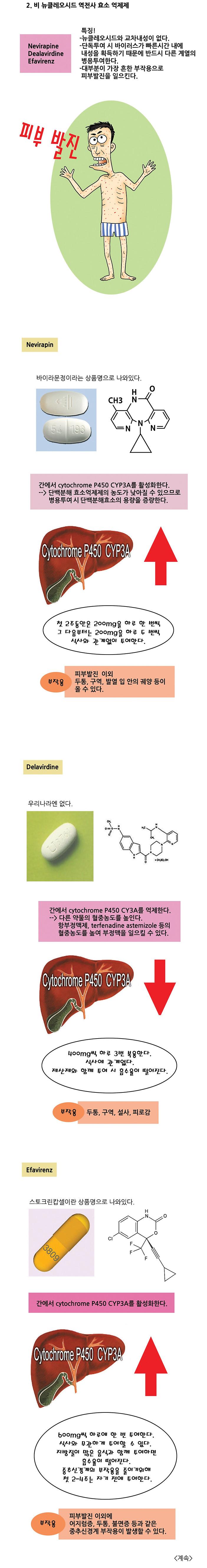 만화 항생제 항바이러스제 13-2 copy.jpg