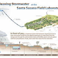 Boeing Biofilter at Santa Susana