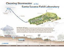 stormwater sm