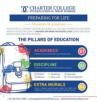 Pillars-of-Education-01.jpg