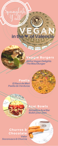 Vegan in Valencia infographic