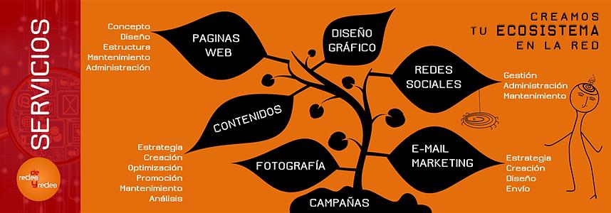 diseño web, paginas web, social media marketing, email marketing, generación de contenidos,
