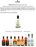 Intrigue Gin Sales Sheet.jpg