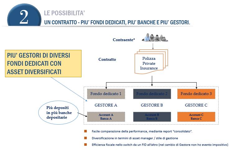 possibilità2.PNG