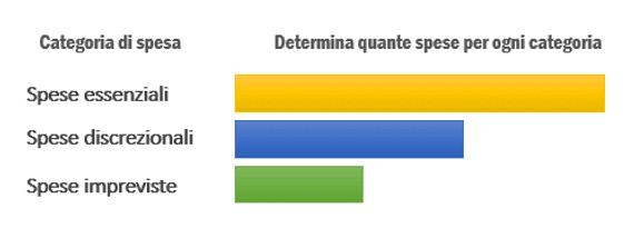 categoria di spesa.PNG