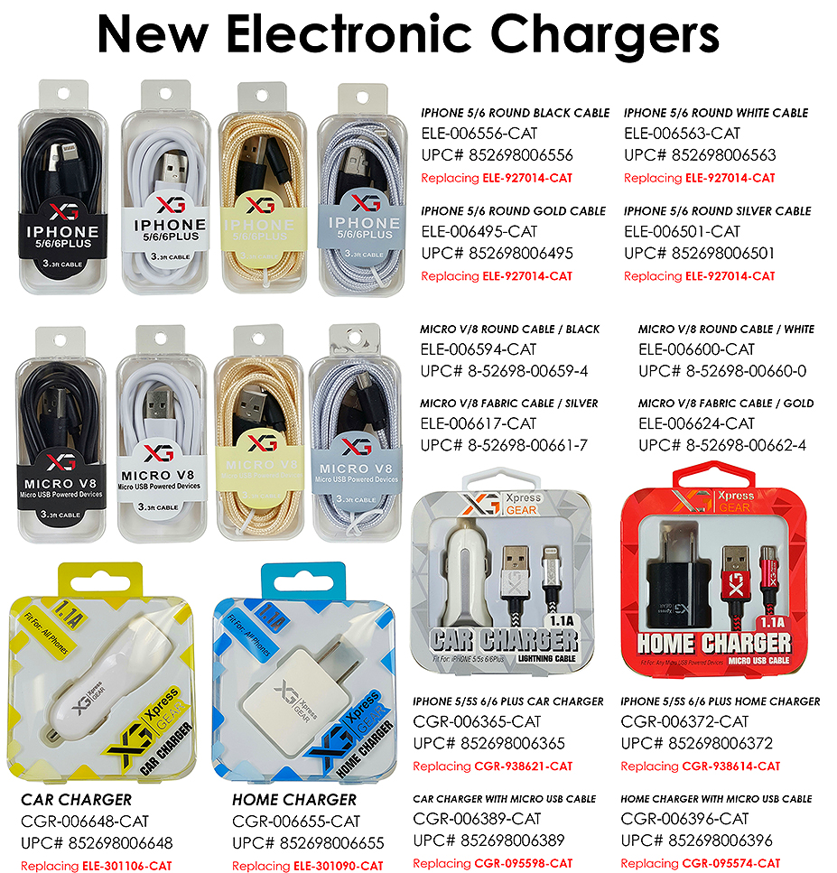 SNI Today - ExpressGear Chargers_edited