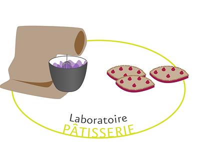 Laboratoire Pâtisserie