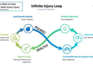Infinite Injury Loop