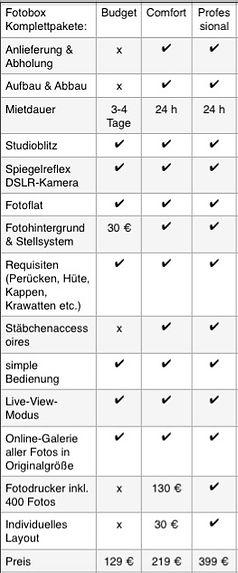 U%CC%88bersicht_neu_edited.jpg