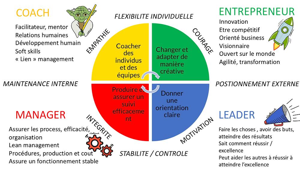 Psychologie Positive Grenoble Camille Lamouille