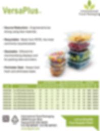POS VersaPlus Containers.jpg