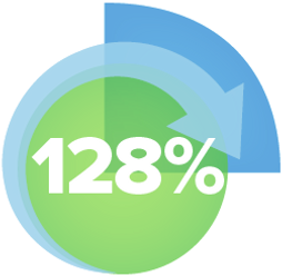velocify-pp-128stat1.png