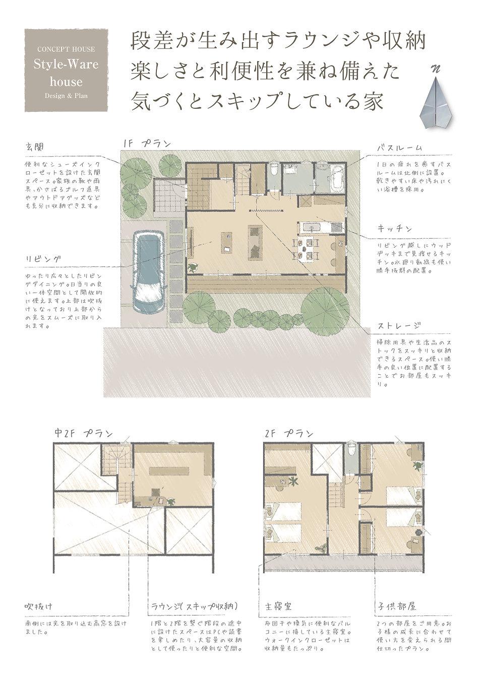 Style-Warehouse_B.jpg