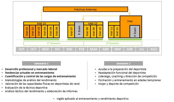 Cronograma_2021-22.png