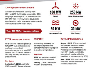 Ontario's New Renewables Procurement