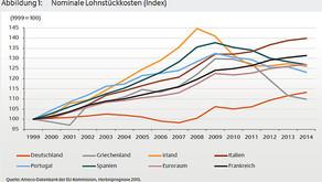 Lohnpolitik in einer Währungsunion