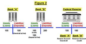 Was ist Modern Monetary Theory?