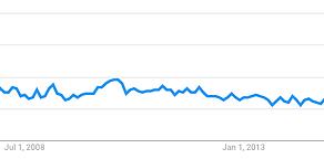 MMT wird immer populärer...