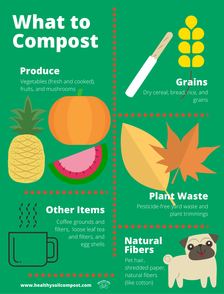 Bio-Clean for your compost