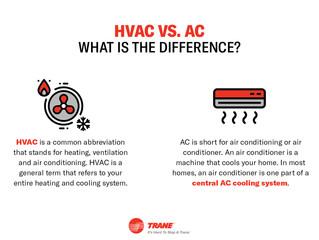 HVAC VS. AC