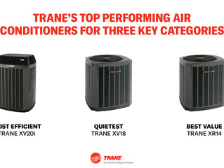 Which Air Conditioner Features Matter Most To You?