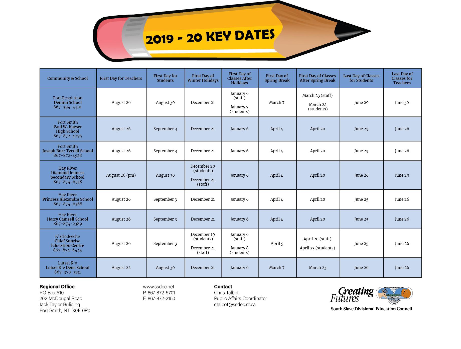 2019-20 Key Dates