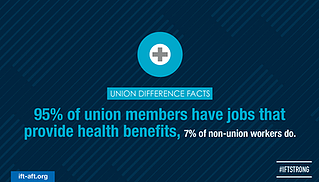 The Union Difference: Health Benefits