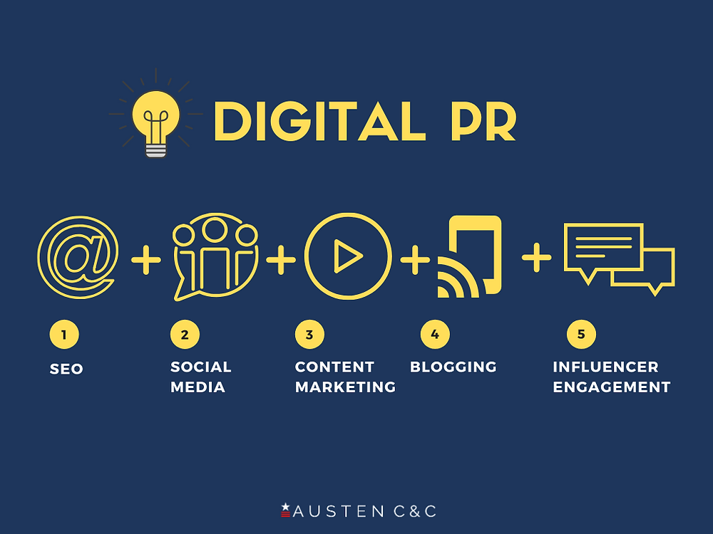 how-to-do-digital-PR-tools-strategy